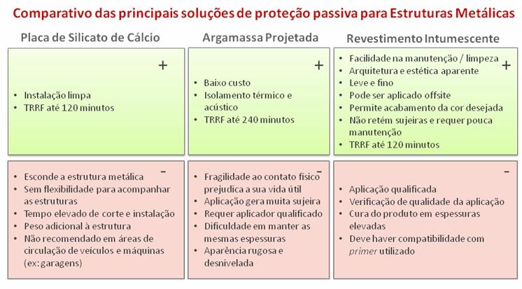Comparativo_